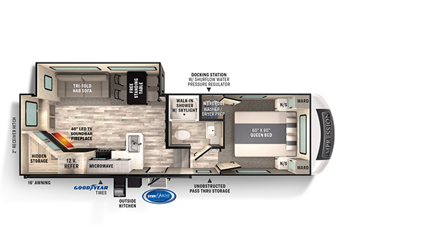 Impression Forest River Rv Manufacturer Of Travel Trailers Fifth Wheels Tent Campers Motorhomes
