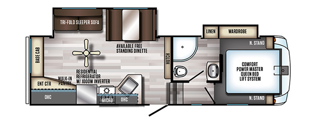 Arctic Wolf Fifth Wheels By Forest River Rv