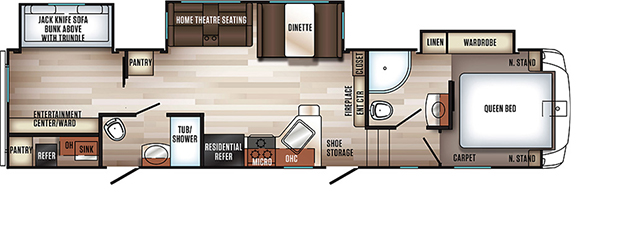 Sabre Fifth Wheels by Forest River RV