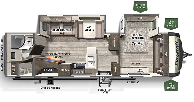 Flagstaff Super Lite Travel Trailers / Fifth Wheels by Forest River on forest river plumbing diagram, forest river accessories, forest river service, forest river voltage, truck trailer diagram, north river wiring diagram,