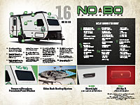 NoBo 16 Series Features